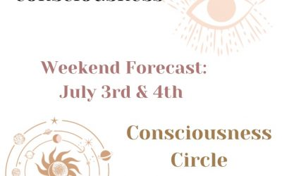 Weekend Forecast: July 3rd & 4th